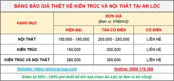 Bảng báo giá thiết kế kiến trúc và nội thất tại An Lộc