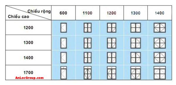 Kích thước cửa sổ 2 cánh mở ra ngoài