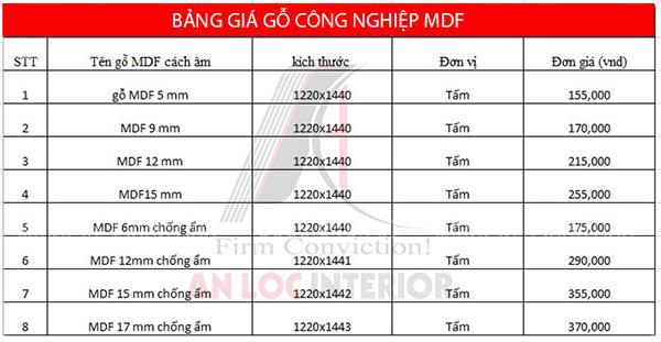 Bảng giá gỗ MDF nội thất An Lộc