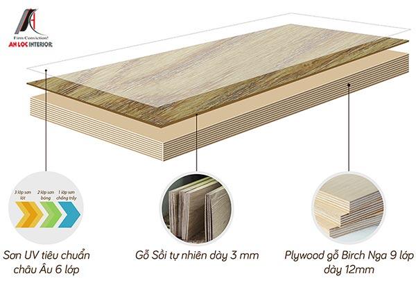 Cấu tạo của gỗ Plywood
