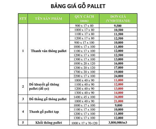 Bảng giá tham khảo sản phẩm từ gỗ Pallet
