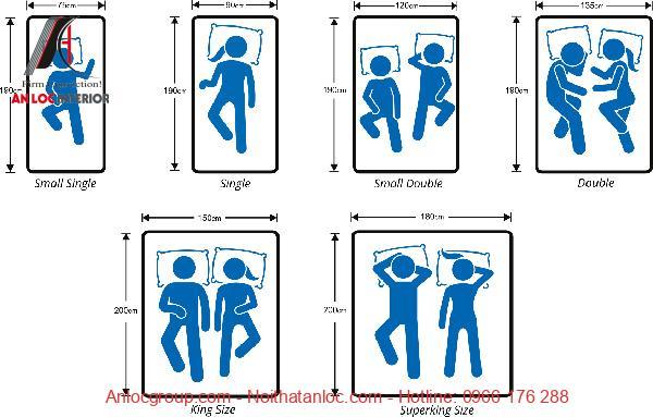 Kích thước giường ngủ chuẩn
